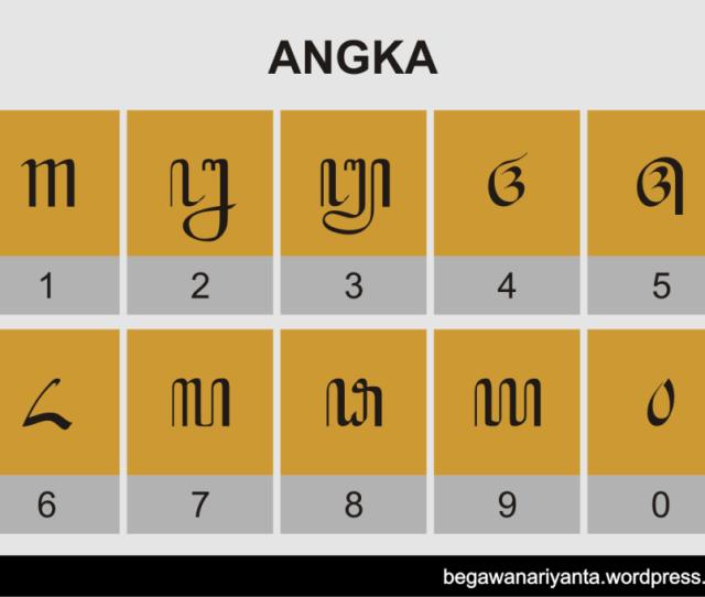 Kata Kata Cinta Lucu Bahasa Jawa Dan Artinya